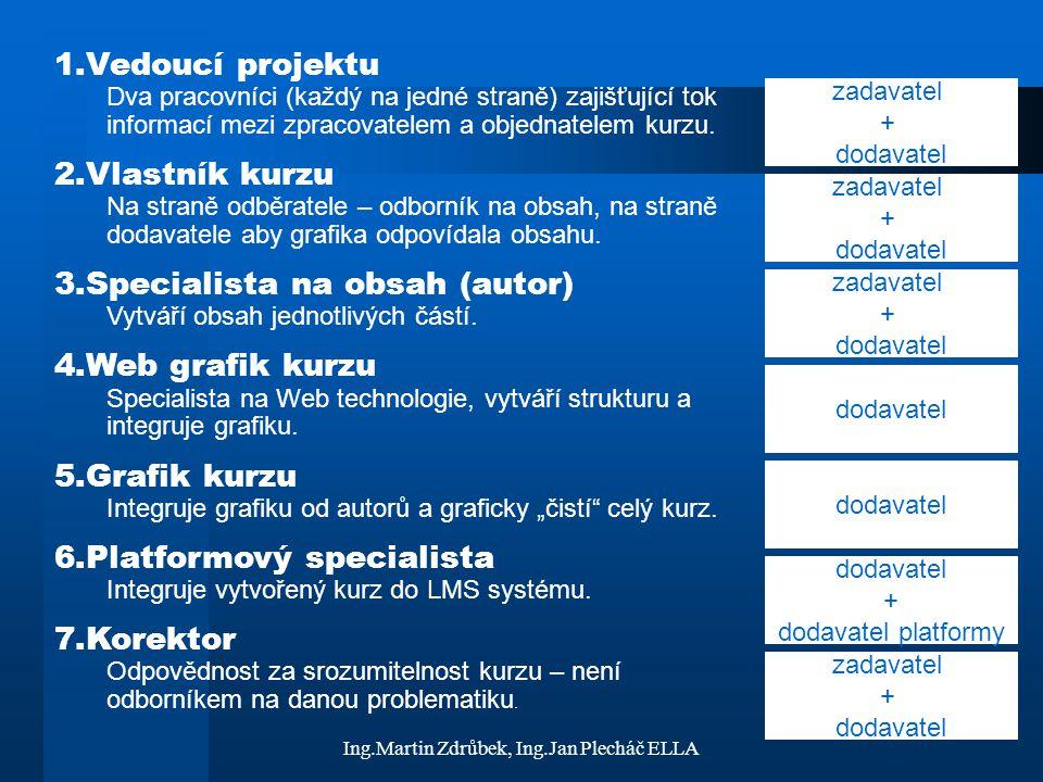 Ing.Martin Zdrůbek, Ing.Jan Plecháč ELLA 1.Vedoucí projektu Dva pracovníci (každý na jedné straně) zajišťující tok informací mezi zpracovatelem a obje