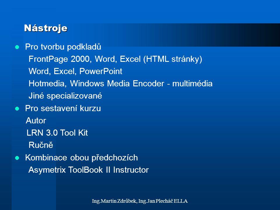 Ing.Martin Zdrůbek, Ing.Jan Plecháč ELLA Nástroje Pro tvorbu podkladů FrontPage 2000, Word, Excel (HTML stránky) Word, Excel, PowerPoint Hotmedia, Win