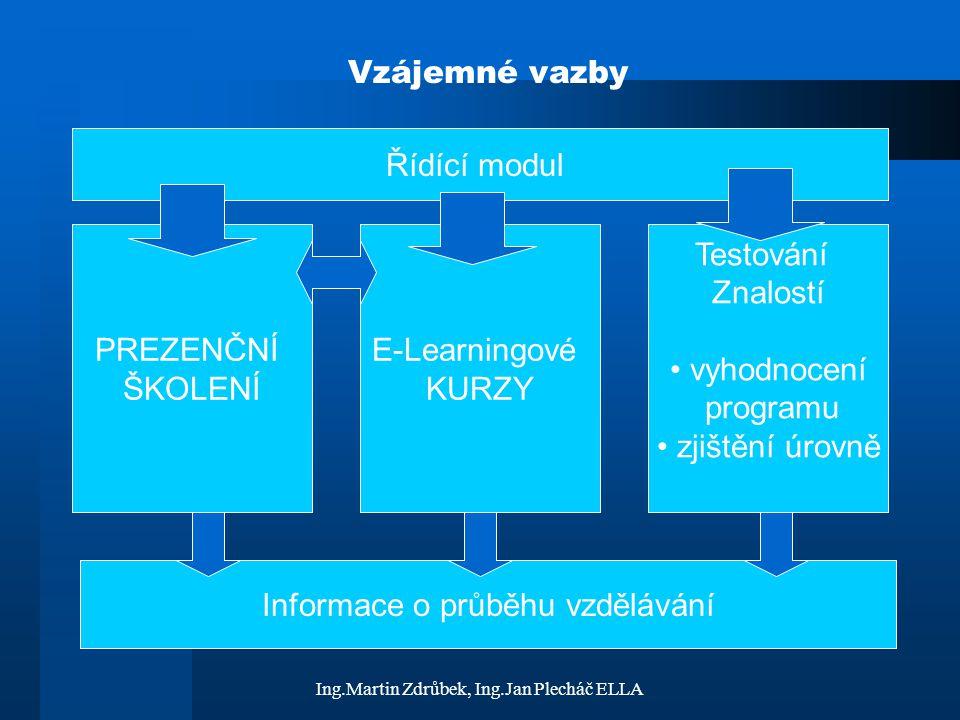 """Ing.Martin Zdrůbek, Ing.Jan Plecháč ELLA Jednotlivé oddíly e-Learningových kurzů Výkladová část –""""kaskádový kurz – dělení do znalostních úrovní A,B,C –""""modul cvičebnice – tvorba zpětné vazby –""""virtuální třída – potřeba vyššího stupně supportu Testovací část –samostatná kapitola – individuální přístup –externí nebo interní modul –Problém vyhodnocení Aktualizační část –údržba kurzu, údržba znalostí –řešení pro přijetí závěrů z průběhu studia –řešení návaznosti – využití vnějších zdrojů"""