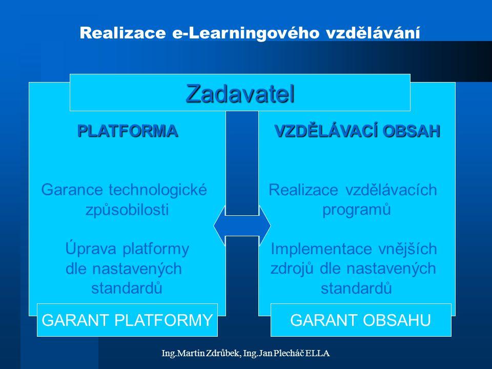 Ing.Martin Zdrůbek, Ing.Jan Plecháč ELLA Jak začít –přístup k řešení Příprava podkladů RealizaceVyhodnocení
