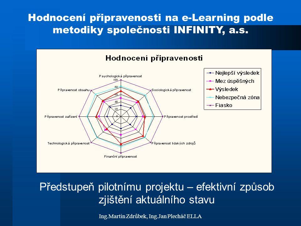 Ing.Martin Zdrůbek, Ing.Jan Plecháč ELLA Hodnocení připravenosti na e-Learning podle metodiky společnosti INFINITY, a.s. Předstupeň pilotnímu projektu