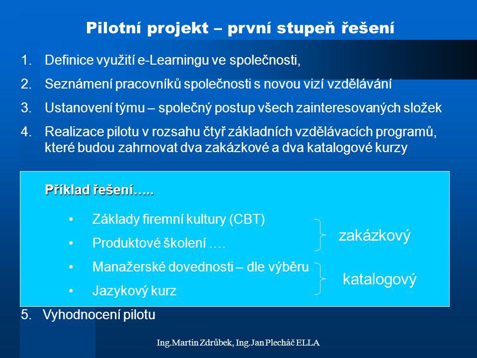 Ing.Martin Zdrůbek, Ing.Jan Plecháč ELLA Pilotní projekt – první stupeň řešení 1.Definice využití e-Learningu ve společnosti, 2.Seznámení pracovníků s