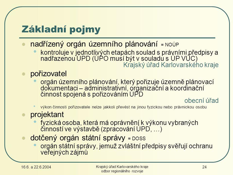 16.6. a 22.6.2004 Krajský úřad Karlovarského kraje odbor regionálního rozvoje 24 Základní pojmy nadřízený orgán územního plánování = NOÚP kontroluje v