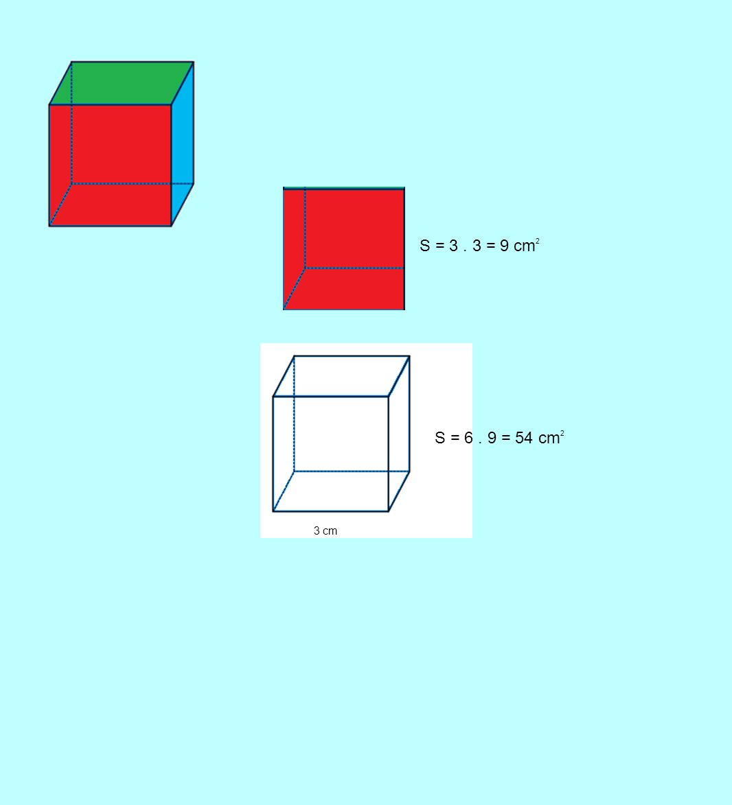 S = 3. 3 = 9 cm 2 3 cm S = 6. 9 = 54 cm 2