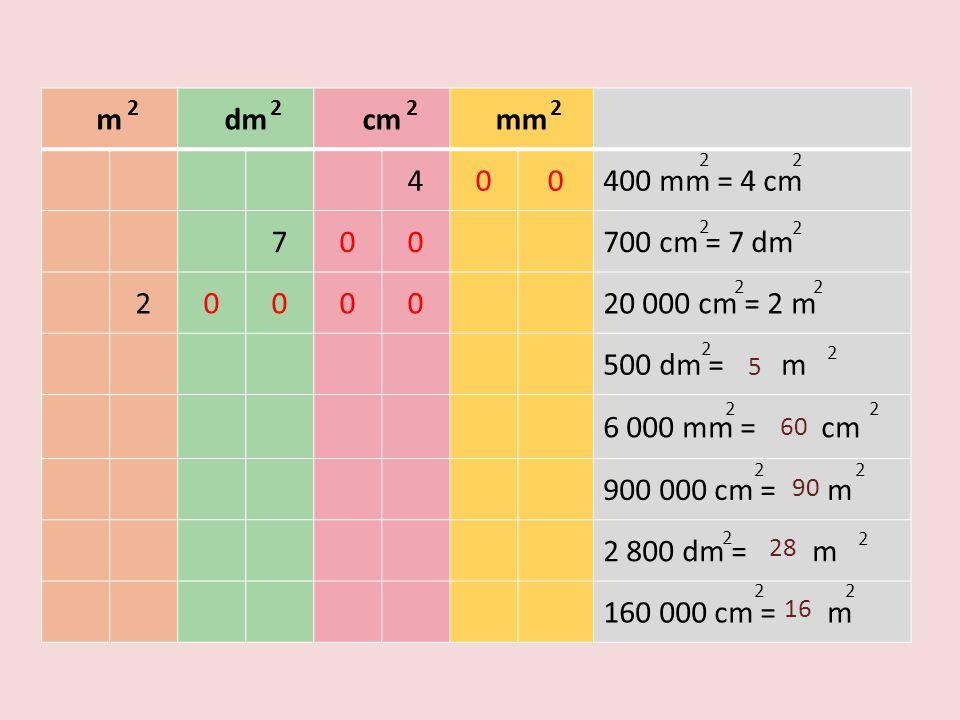 mdmcmmm 400400 mm = 4 cm 700700 cm = 7 dm 2000020 000 cm = 2 m 500 dm = m 6 000 mm = cm 900 000 cm = m 2 800 dm = m 160 000 cm = m 2222 22 2 2 2 2 2 5