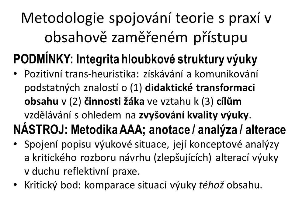 Metodologie spojování teorie s praxí v obsahově zaměřeném přístupu PODMÍNKY: Integrita hloubkové struktury výuky Pozitivní trans-heuristika: získávání
