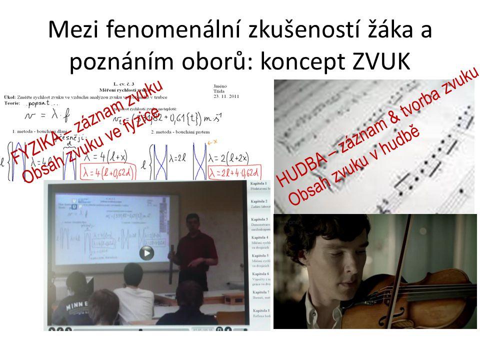 Mezi fenomenální zkušeností žáka a poznáním oborů: koncept ZVUK FYZIKA – záznam zvuku Obsah zvuku ve fyzice HUDBA – záznam & tvorba zvuku Obsah zvuku
