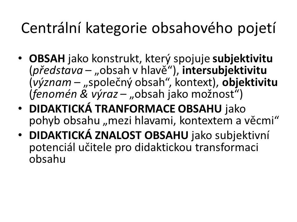 """Centrální kategorie obsahového pojetí OBSAH jako konstrukt, který spojuje subjektivitu (představa – """"obsah v hlavě""""), intersubjektivitu (význam – """"spo"""
