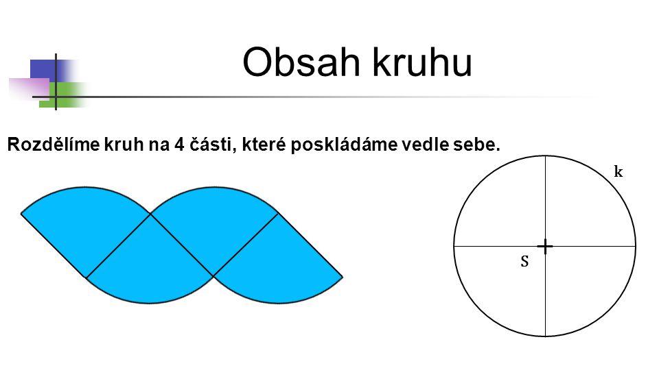 Obsah kruhu Rozdělíme kruh na 4 části, které poskládáme vedle sebe. S k