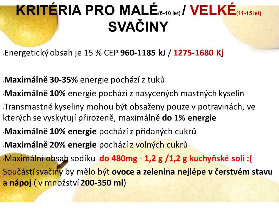 KRITÉRIA PRO MALÉ (6-10 let) / VELKÉ (11-15 let) SVAČINY Energetický obsah je 15 % CEP 960-1185 kJ / 1275-1680 Kj Maximálně 30-35% energie pochází z t