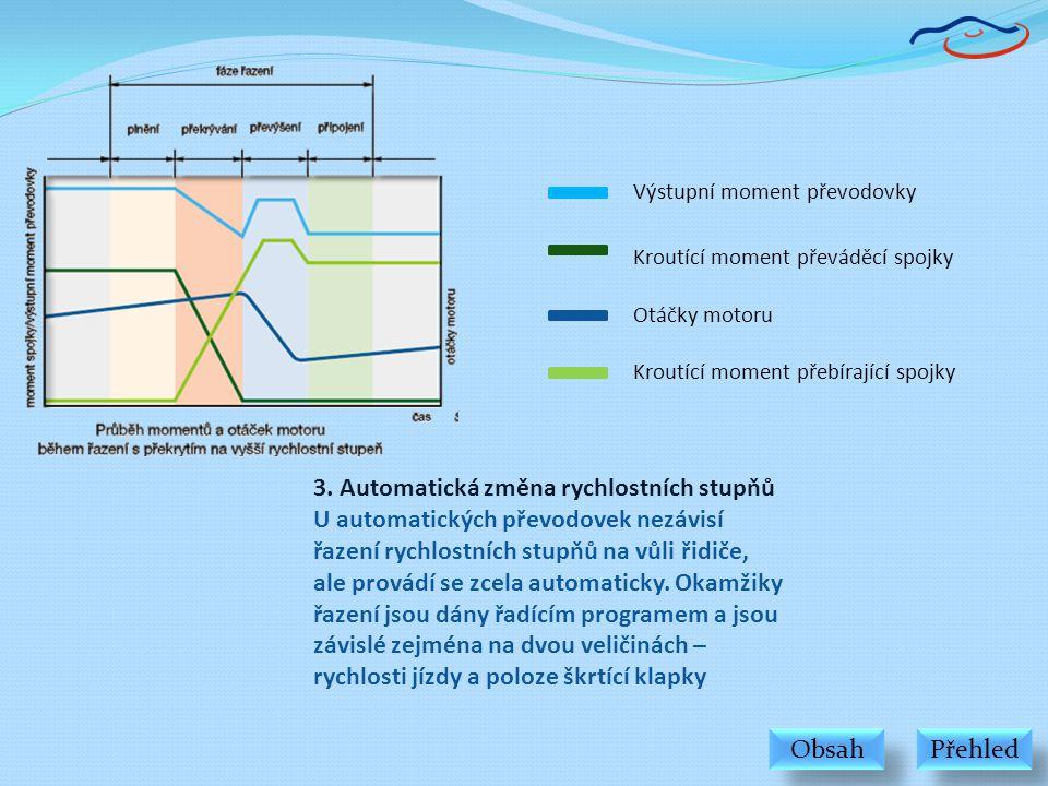 Výstupní moment převodovky Kroutící moment převáděcí spojky Otáčky motoru Kroutící moment přebírající spojky 3. Automatická změna rychlostních stupňů