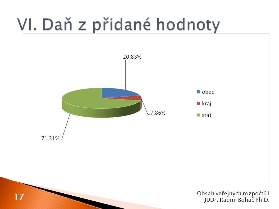 Obsah veřejných rozpočtů I JUDr. Radim Boháč Ph.D. 17
