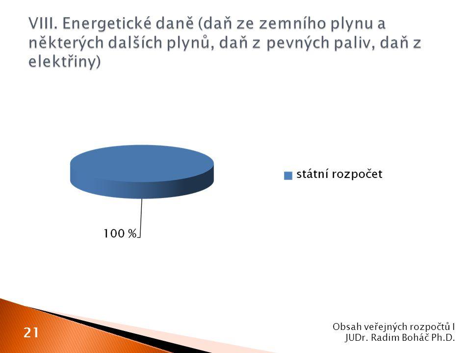 Obsah veřejných rozpočtů I JUDr. Radim Boháč Ph.D. 21