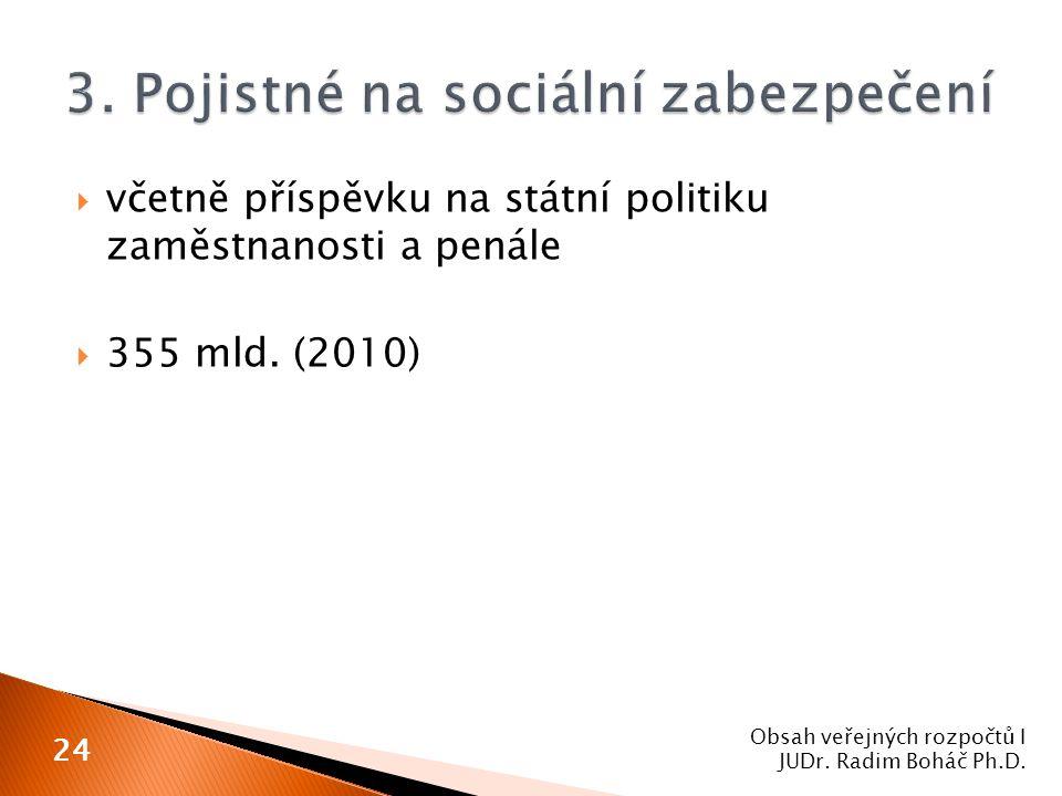  včetně příspěvku na státní politiku zaměstnanosti a penále  355 mld. (2010) Obsah veřejných rozpočtů I JUDr. Radim Boháč Ph.D. 24