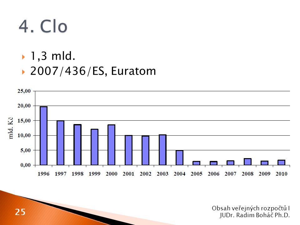  1,3 mld.  2007/436/ES, Euratom Obsah veřejných rozpočtů I JUDr. Radim Boháč Ph.D. 25