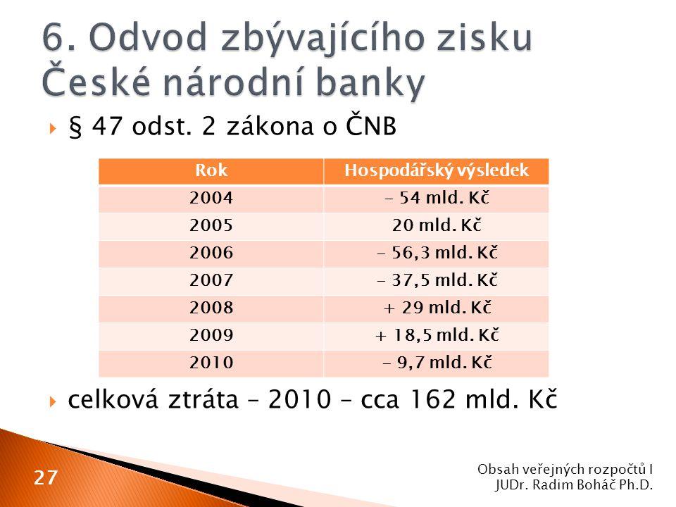  § 47 odst. 2 zákona o ČNB  celková ztráta – 2010 – cca 162 mld. Kč Obsah veřejných rozpočtů I JUDr. Radim Boháč Ph.D. 27 RokHospodářský výsledek 20