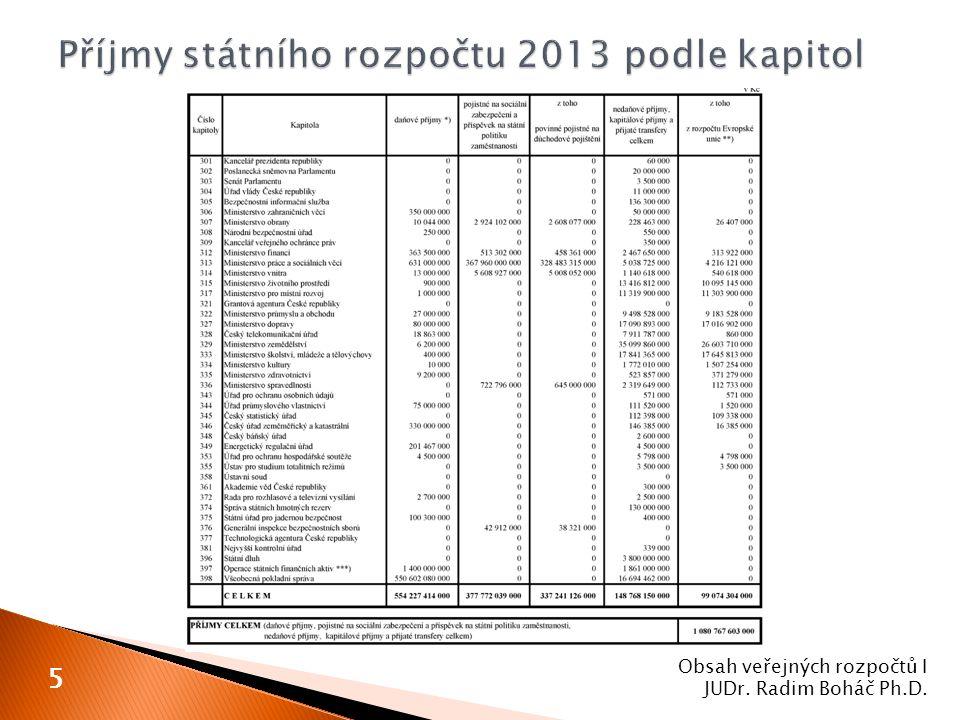Obsah veřejných rozpočtů I JUDr. Radim Boháč Ph.D. 5