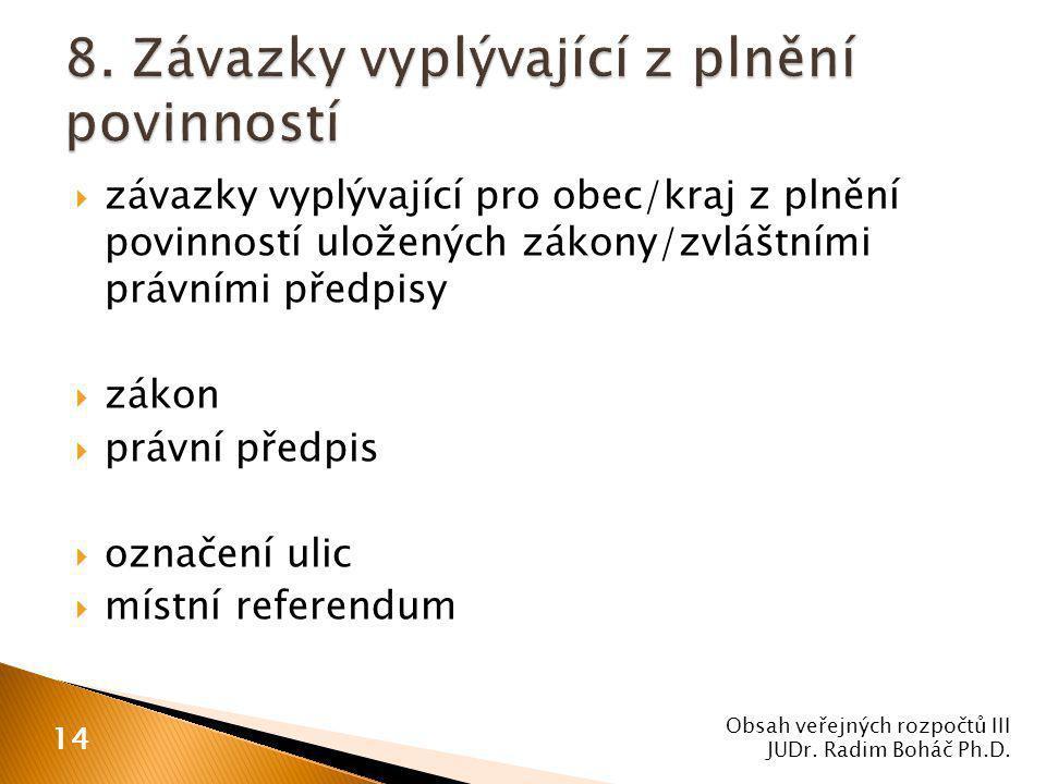  závazky vyplývající pro obec/kraj z plnění povinností uložených zákony/zvláštními právními předpisy  zákon  právní předpis  označení ulic  místní referendum Obsah veřejných rozpočtů III JUDr.