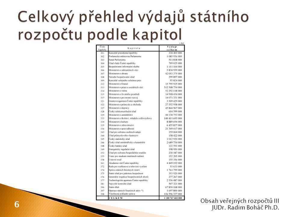 Obsah veřejných rozpočtů III JUDr. Radim Boháč Ph.D. 6