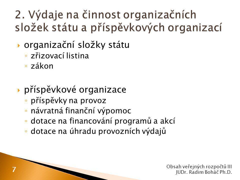  organizační složky státu ◦ zřizovací listina ◦ zákon  příspěvkové organizace ◦ příspěvky na provoz ◦ návratná finanční výpomoc ◦ dotace na financování programů a akcí ◦ dotace na úhradu provozních výdajů Obsah veřejných rozpočtů III JUDr.