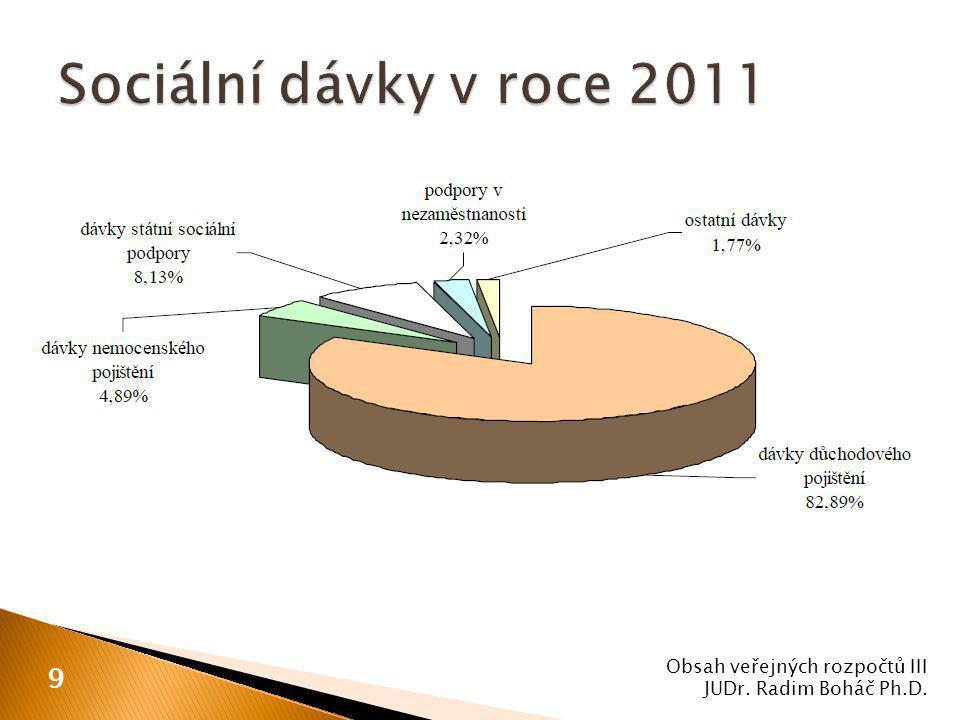 Obsah veřejných rozpočtů III JUDr. Radim Boháč Ph.D. 9