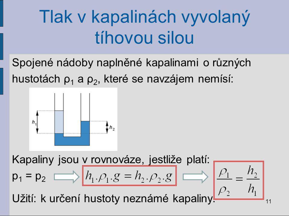 Tlak v kapalinách vyvolaný tíhovou silou Spojené nádoby naplněné kapalinami o různých hustotách ρ 1 a ρ 2, které se navzájem nemísí: Kapaliny jsou v r