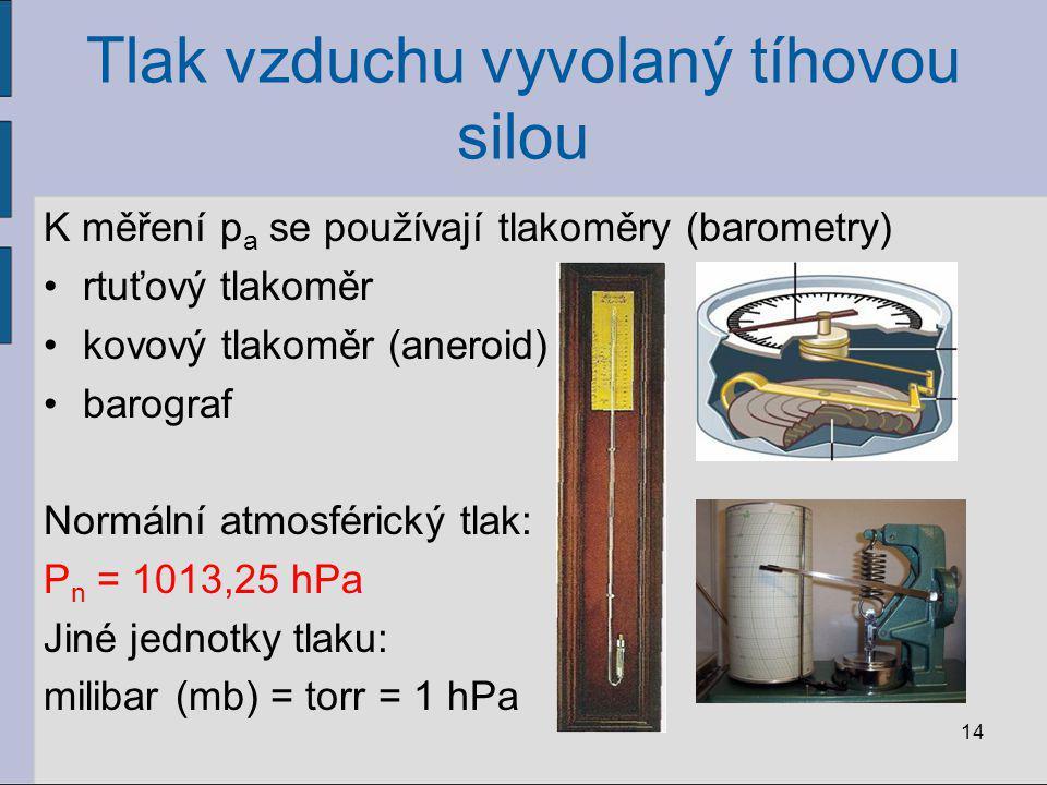 Tlak vzduchu vyvolaný tíhovou silou K měření p a se používají tlakoměry (barometry) rtuťový tlakoměr kovový tlakoměr (aneroid) barograf Normální atmos