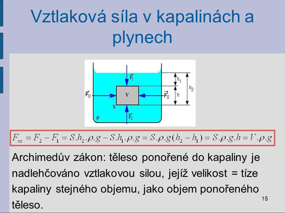 Vztlaková síla v kapalinách a plynech Archimedův zákon: těleso ponořené do kapaliny je nadlehčováno vztlakovou silou, jejíž velikost = tíze kapaliny s