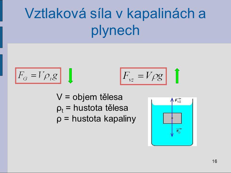 Vztlaková síla v kapalinách a plynech 16 V = objem tělesa ρ t = hustota tělesa ρ = hustota kapaliny