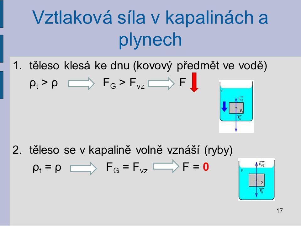 Vztlaková síla v kapalinách a plynech 1.těleso klesá ke dnu (kovový předmět ve vodě) ρ t > ρF G > F vz F 2.těleso se v kapalině volně vznáší (ryby) ρ