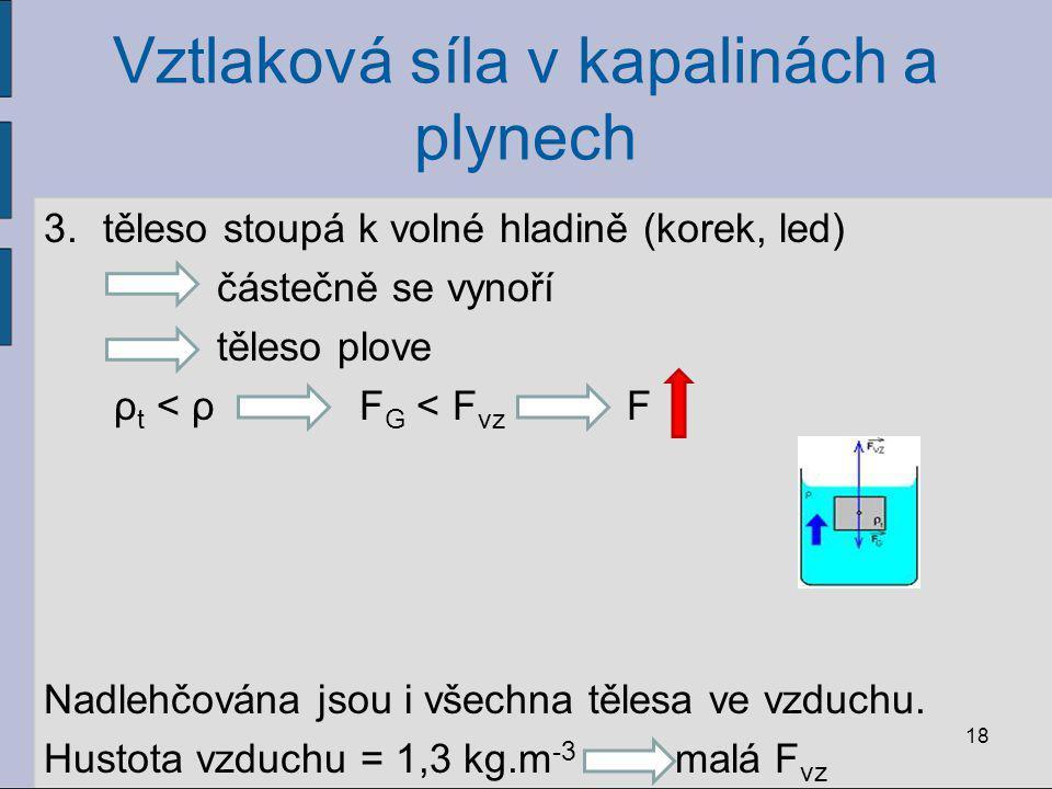 Vztlaková síla v kapalinách a plynech 3.těleso stoupá k volné hladině (korek, led) částečně se vynoří těleso plove ρ t < ρF G < F vz F Nadlehčována js