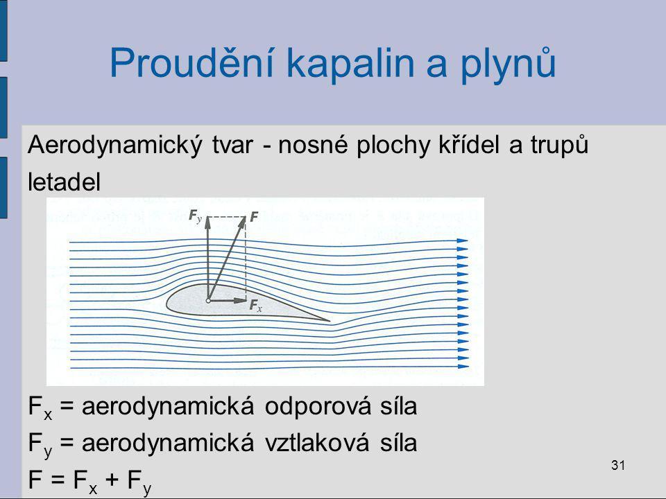 Proudění kapalin a plynů Aerodynamický tvar - nosné plochy křídel a trupů letadel F x = aerodynamická odporová síla F y = aerodynamická vztlaková síla