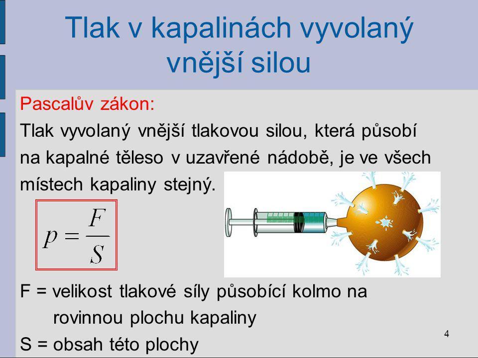 Tlak v kapalinách vyvolaný vnější silou Pascalův zákon: Tlak vyvolaný vnější tlakovou silou, která působí na kapalné těleso v uzavřené nádobě, je ve v
