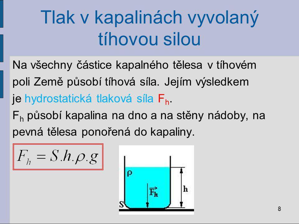 Tlak v kapalinách vyvolaný tíhovou silou Hydrostatické paradoxon: F h na dno nádob je konstantní (nezávisí na tvaru nádoby) 9