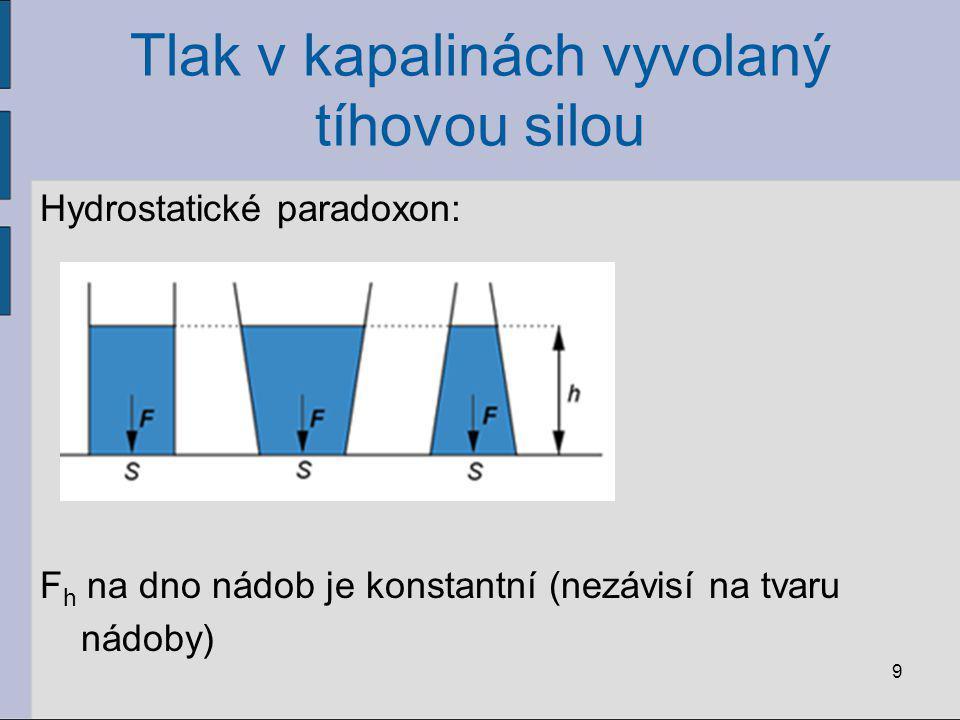 Proudění kapalin a plynů Pro velikost aerodynamické odporové síly platí: ρ = hustota vzduchu S = obsah průřezu tělesa kolmého ke směru pohybu v = rychlost tělesa C = součinitel odporu 30