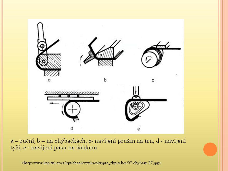a – ruční, b – na ohýbačkách, c- navíjení pružin na trn, d - navíjení tyčí, e - navíjení pásu na šablonu