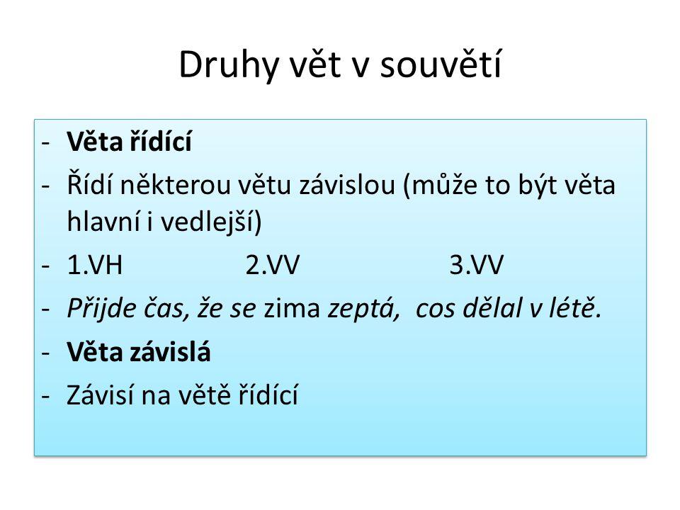 Druhy vět v souvětí -Věta řídící -Řídí některou větu závislou (může to být věta hlavní i vedlejší) -1.VH2.VV3.VV -Přijde čas, že se zima zeptá, cos dě
