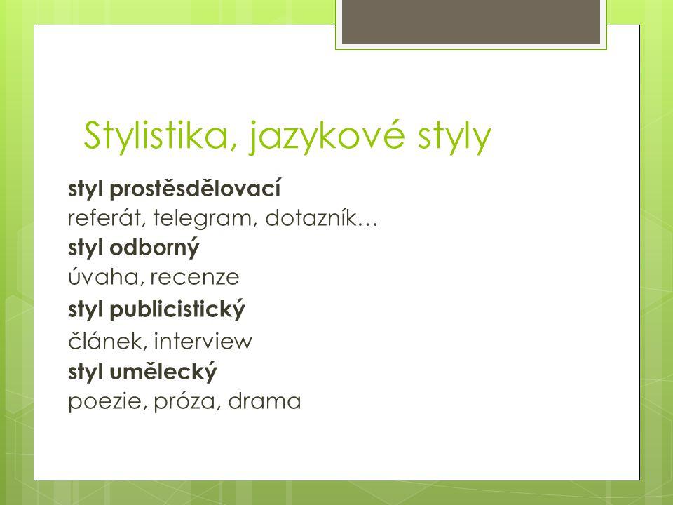 Stylistika a jazykové styly styl administrativní úřední dopis žádost objednávka plná moc životopis