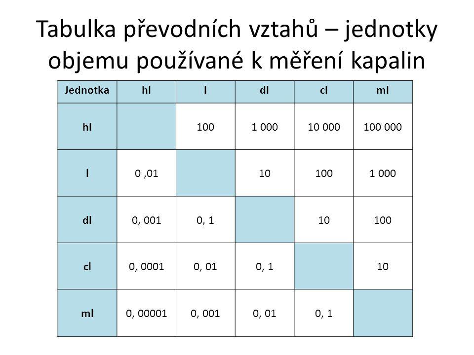 0, 326 hl (l) ANO N E 3 260 l 326 l 3, 26 l 32, 6 l