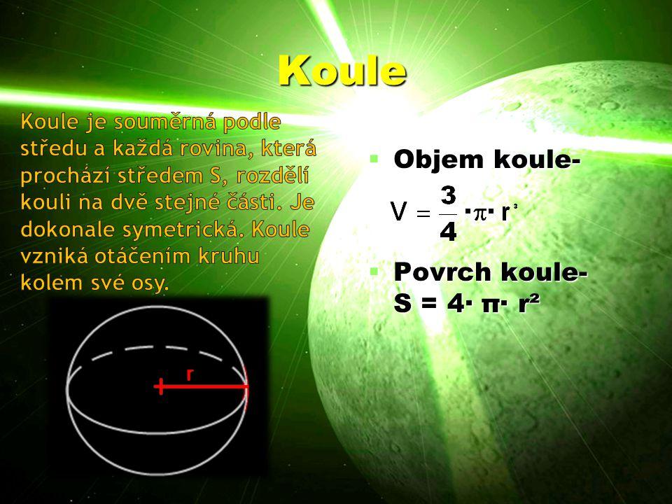 Koule  Objem koule-  Povrch koule- S = 4· π· r²
