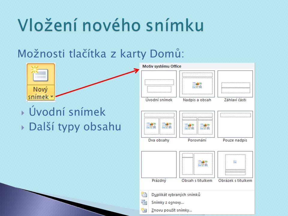 Možnosti tlačítka z karty Domů:  Úvodní snímek  Další typy obsahu