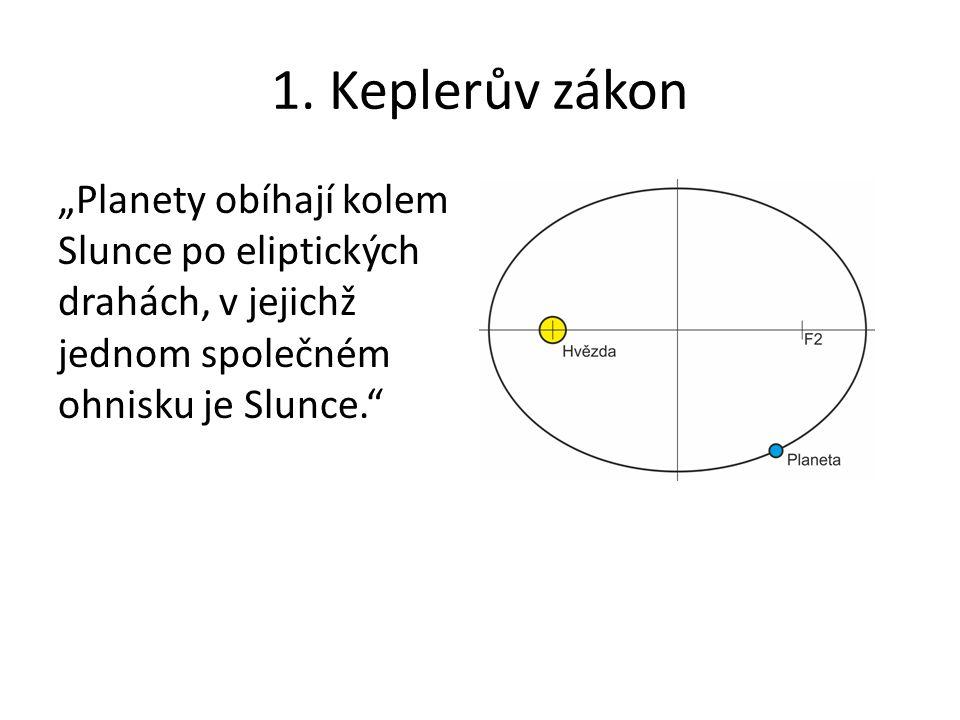 """1. Keplerův zákon """"Planety obíhají kolem Slunce po eliptických drahách, v jejichž jednom společném ohnisku je Slunce."""""""