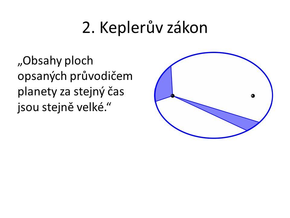 """2. Keplerův zákon """"Obsahy ploch opsaných průvodičem planety za stejný čas jsou stejně velké."""""""