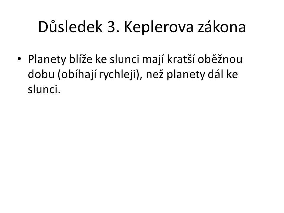 Důsledek 3. Keplerova zákona Planety blíže ke slunci mají kratší oběžnou dobu (obíhají rychleji), než planety dál ke slunci.