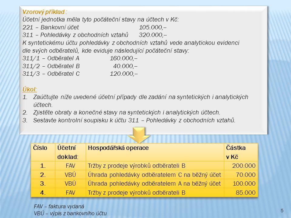 5 Vzorový příklad : Účetní jednotka měla tyto počáteční stavy na účtech v Kč: 221 – Bankovní účet105.000,-- 311 – Pohledávky z obchodních vztahů320.000,-- K syntetickému účtu pohledávky z obchodních vztahů vede analytickou evidenci dle svých odběratelů, kde eviduje následující počáteční stavy: 311/1 – Odběratel A160.000,-- 311/2 – Odběratel B 40.000,-- 311/3 – Odběratel C120.000,-- Úkol: 1.Zaúčtujte níže uvedené účetní případy dle zadání na syntetických i analytických účtech.