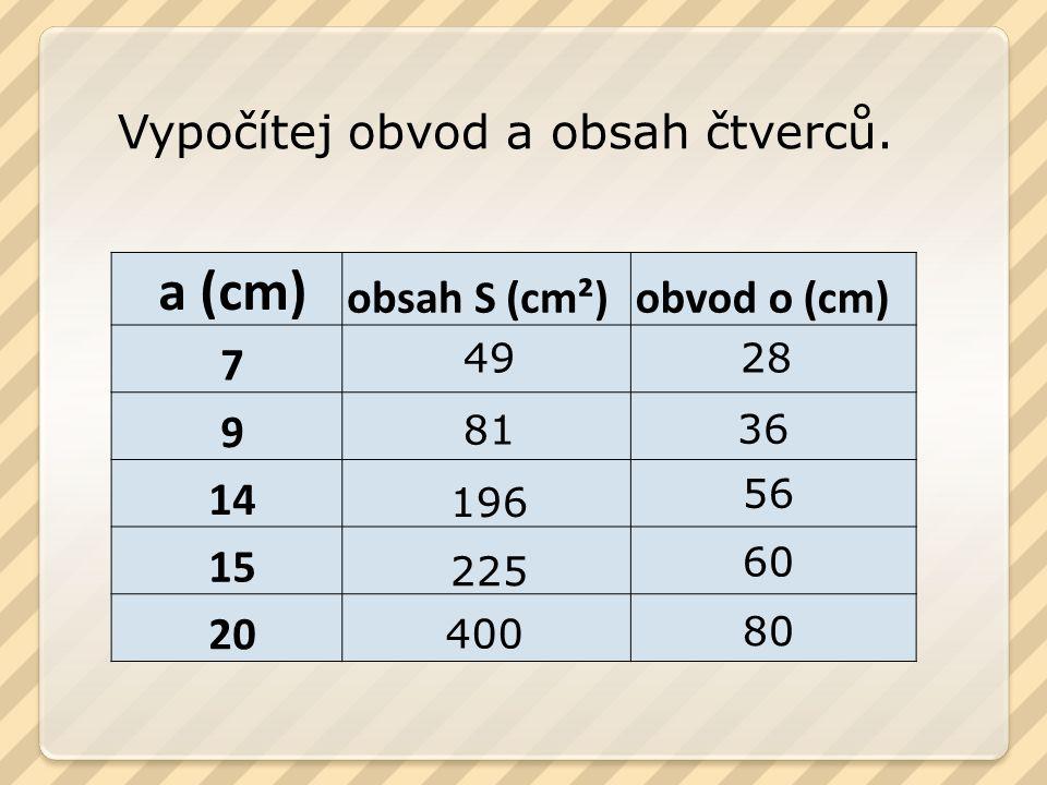Vypočítej obvod a obsah čtverců.