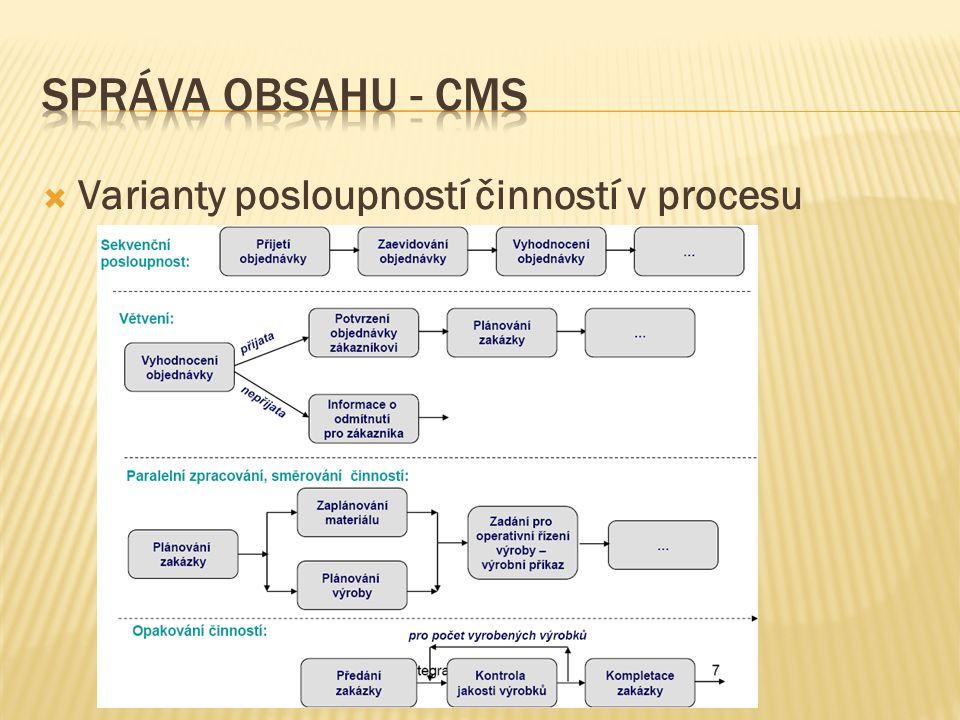  Varianty posloupností činností v procesu