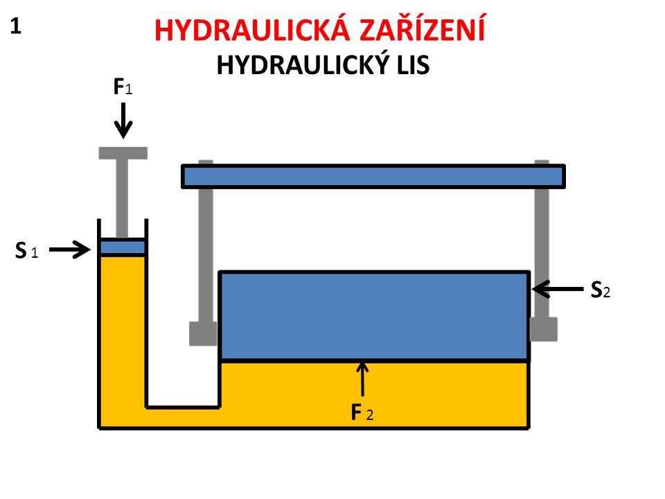 HYDRAULICKÁ ZAŘÍZENÍ HYDRAULICKÝ LIS 1 S 1 F1F1 S2S2 F 2