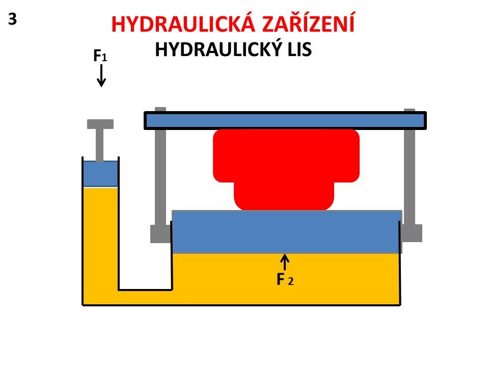 HYDRAULICKÁ ZAŘÍZENÍ HYDRAULICKÝ LIS F 2 3 F1F1