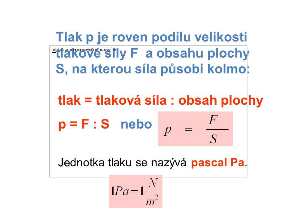 j Tlak p je roven podílu velikosti tlakové síly F a obsahu plochy S, na kterou síla působí kolmo: tlak = tlaková síla : obsah plochy p = F : S nebo Je